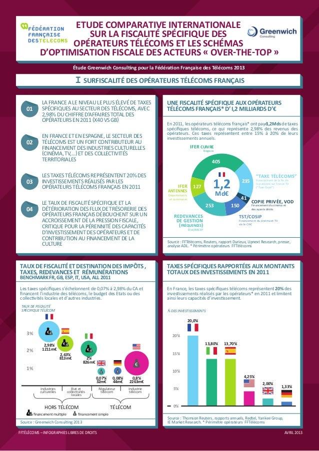 ETUDE COMPARATIVE INTERNATIONALE                      SUR LA FISCALITÉ SPÉCIFIQUE DES                   OPÉRATEURS TÉLÉCOM...