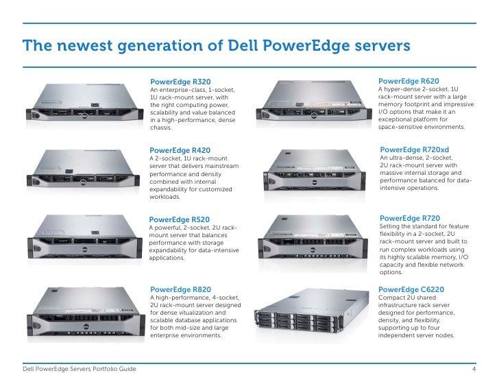 Dell Poweredge Rack Server Dimensions - Racks Blog Ideas