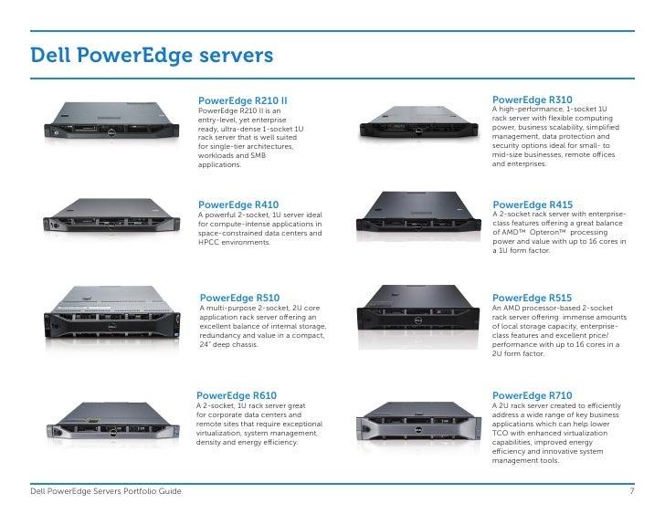 Brochure Poweredge Server Portfolio 12 05