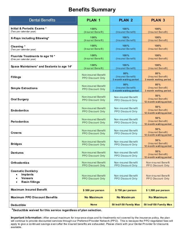 Ppo Dental Plus Standard Brochure