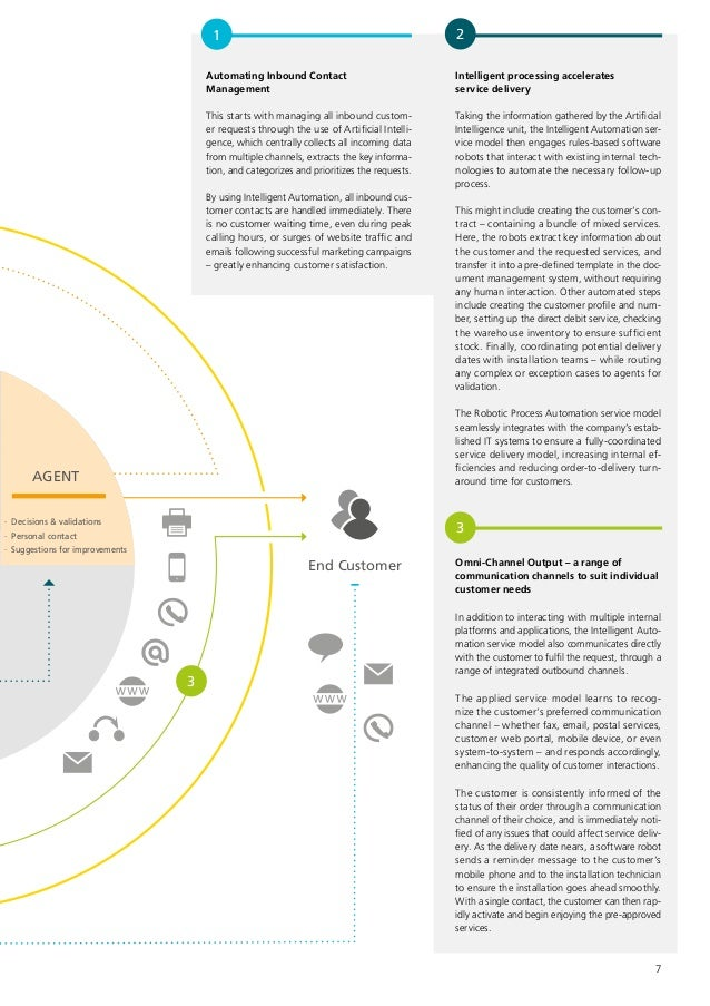7 Intelligent processing accelerates service delivery Taking the information gathered by the Artificial Intelligence unit,...