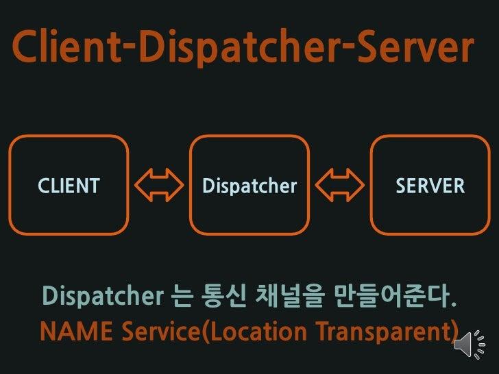 Client-Dispatcher-Server    CLIENT       Dispatcher     SERVER      Dispatcher 는 통신 채널을 만들어준다.  NAME Service(Location Tran...