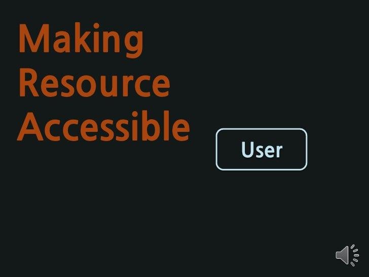 Making       Web Resource Accessible   User     Printer                     File