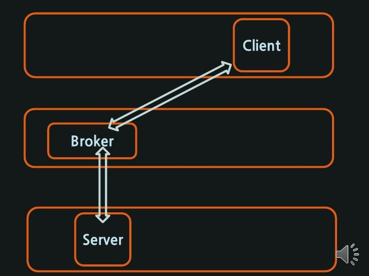 Client   Proxy     Broker      Proxy    Server
