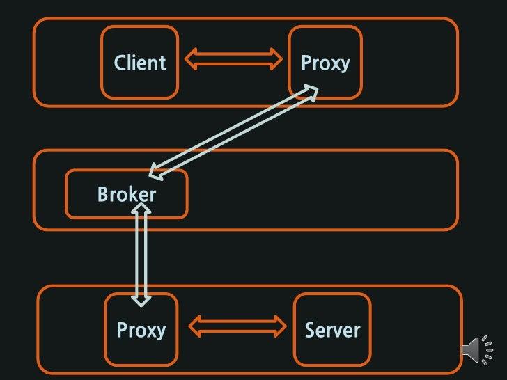 Client            Proxy               Bridge Broker                Broker      Proxy             Server