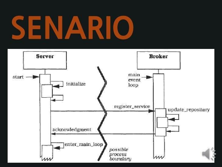 SENARIO