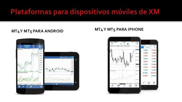 Mt5 ios móviles