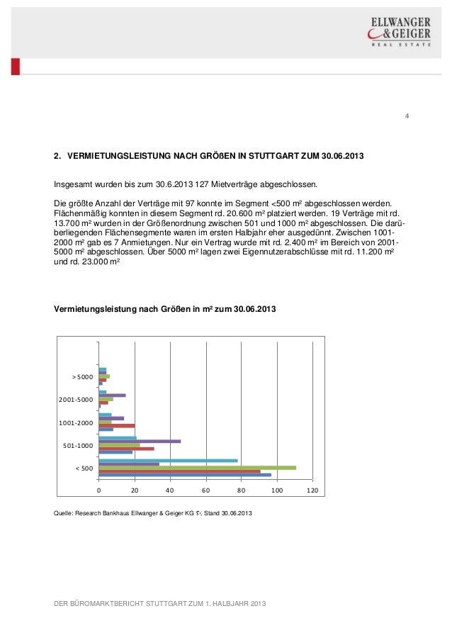 4 DER BÜROMARKTBERICHT STUTTGART ZUM 1. HALBJAHR 2013 2. VERMIETUNGSLEISTUNG NACH GRÖßEN IN STUTTGART ZUM 30.06.2013 Insge...