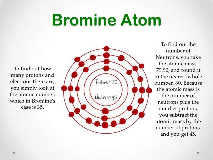 Bromine berry