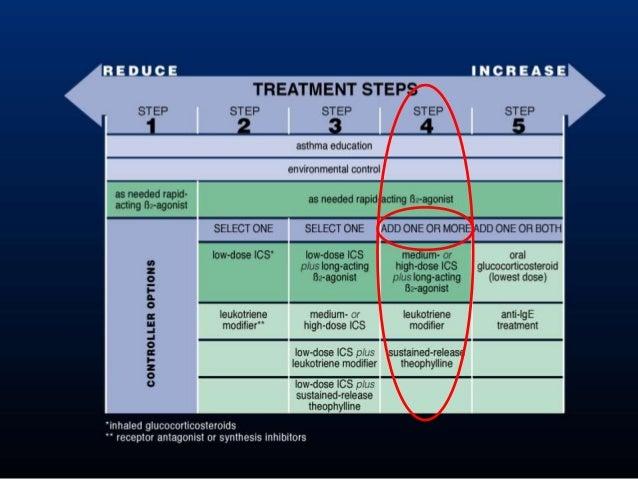 glucocorticosteroid medicine