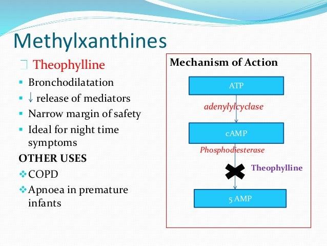 Anticholinergics  Ipratropium bromide, Tiotropium bromide  ACTIONS:   Relaxes bronchial smooth muscle   may increase muc...