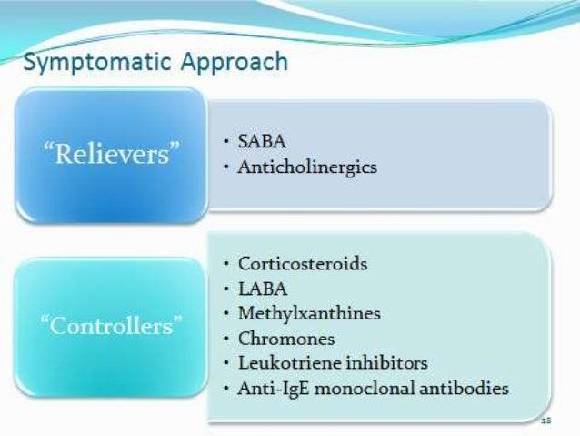 Bronchial asthma pharmacology