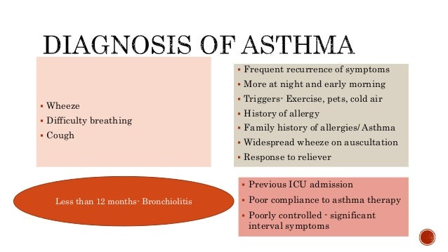 salbutamol history of development in asthma Bronchial asthma appearance canadian family pharmacy first walks through the milestones of the most outstanding discoveries of asthma during history development.