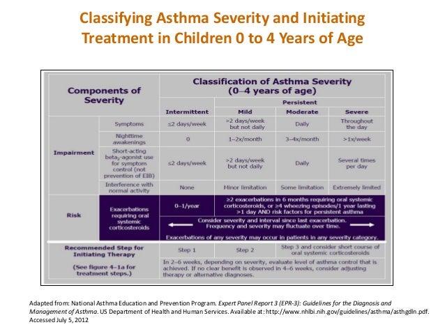 ICU Protocols A Stepwise Approach PDF - Medbook4u