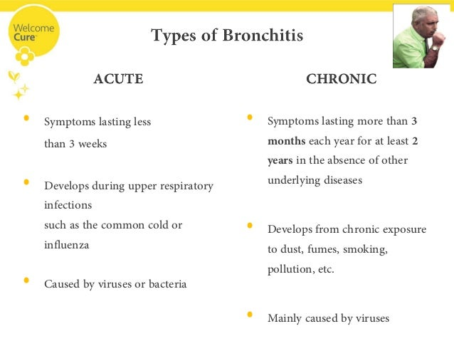 Fighting bronchitis the right way a look into its homeopathic treatm mainly caused by viruses 6 continued acute bronchitis sciox Image collections