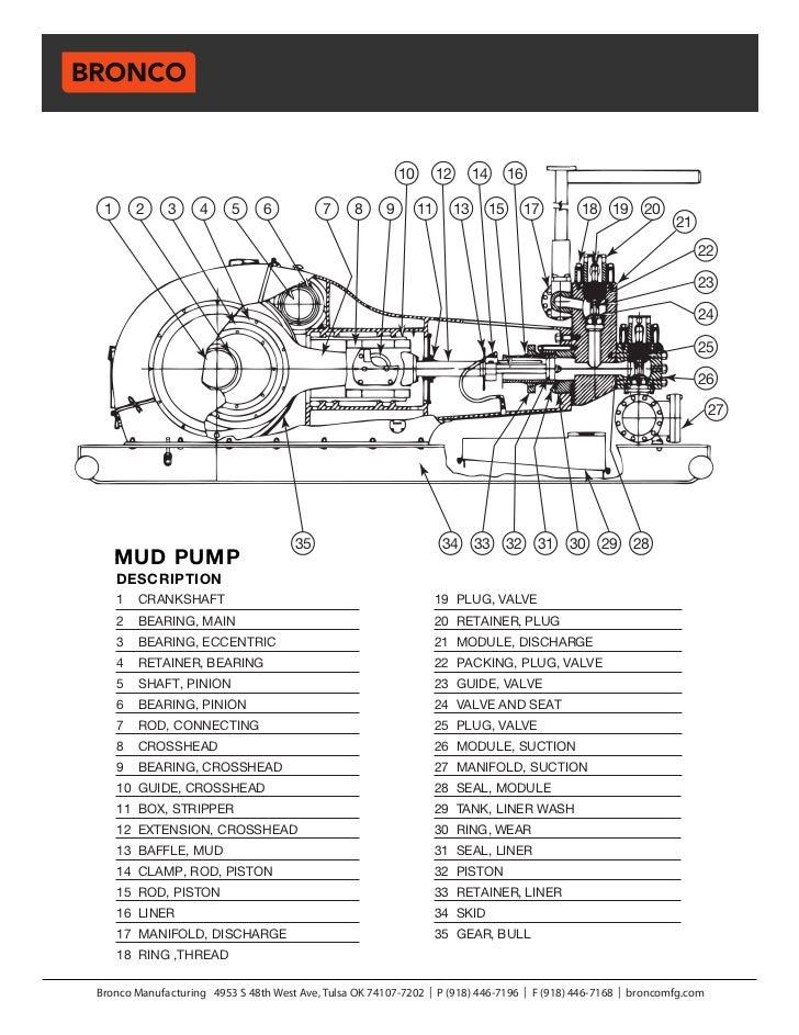 Bronco schematic mud_pumps