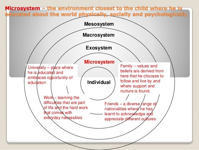 mesosystem bronfenbrenner Bronfenbrenner's ecological systems theory identifies 5 environmental systems that act with bi-directional influences amongst context and individuals to describe human development.