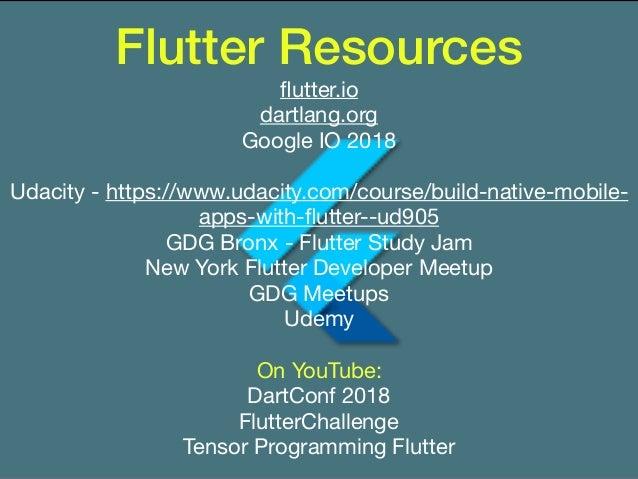 Flutter Timestamp To Datetime