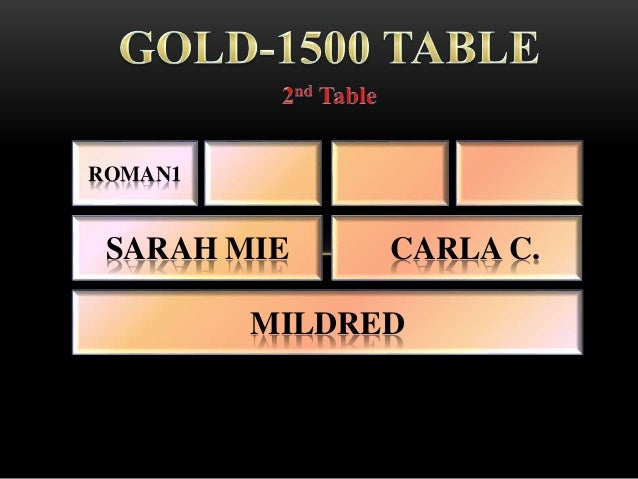 MILDRED SARAH MIE CARLA C. ROMAN1