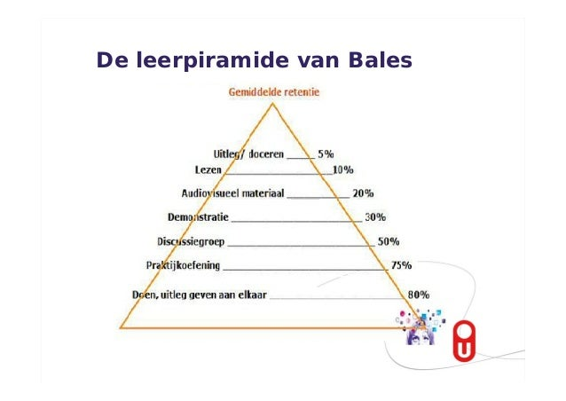 De leerpiramide van Bales