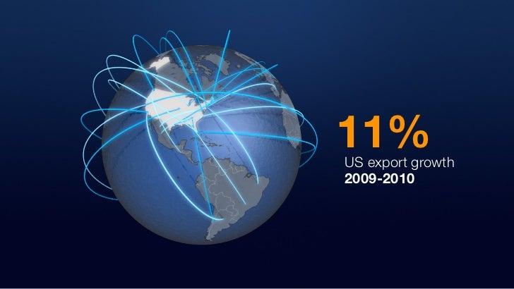 $944 billionUS manufactured exports2010