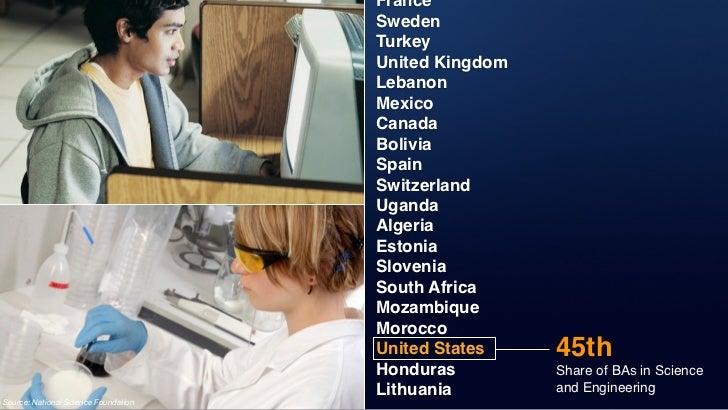 Top 100 Metro Exports                                                Share of U.S. Totals                                 ...