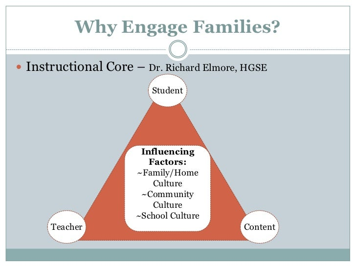 richard elmore instructional core