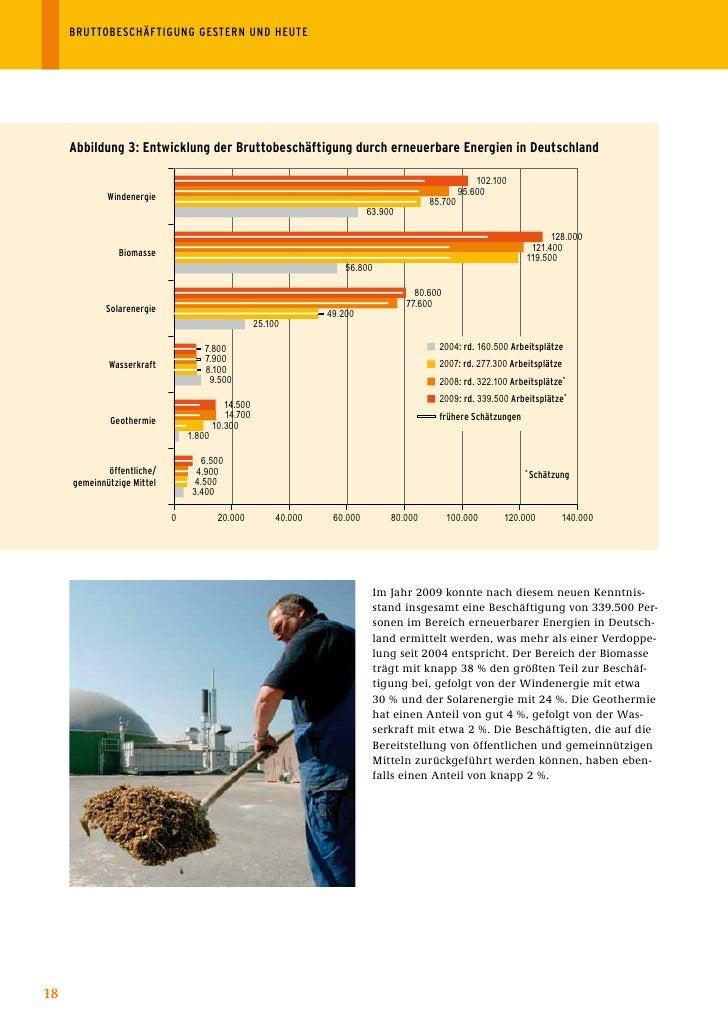 BRUTTOBESCHÄFTIGUNGGESTERNUNDHEUTE          Abbildung 3: Entwicklung der Bruttobeschäftigung durch erneuerbare Energie...