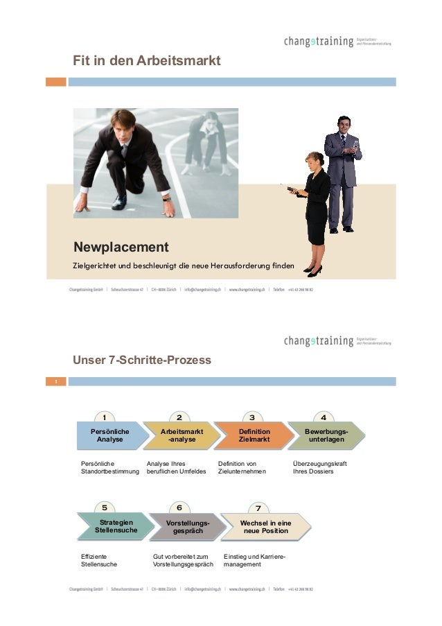 Fit in den Arbeitsmarkt    Newplacement    Zielgerichtet und beschleunigt die neue Herausforderung finden    Unser 7-Schri...