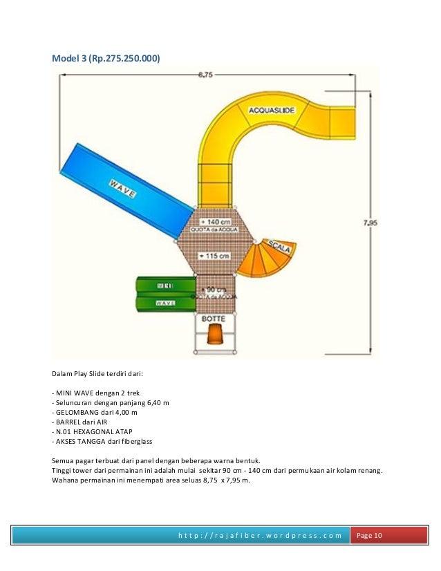 h t t p : / / r a j a f i b e r . w o r d p r e s s . c o m Page 10 Model 3 (Rp.275.250.000) Dalam Play Slide terdiri dari...
