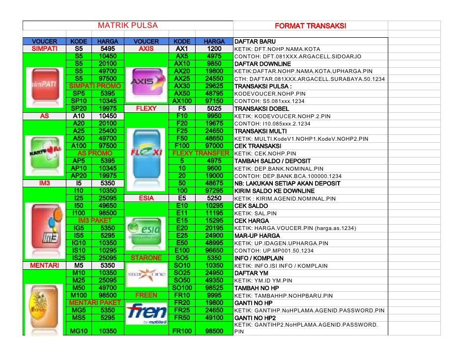 Image Result For Kios Pulsa All Operator