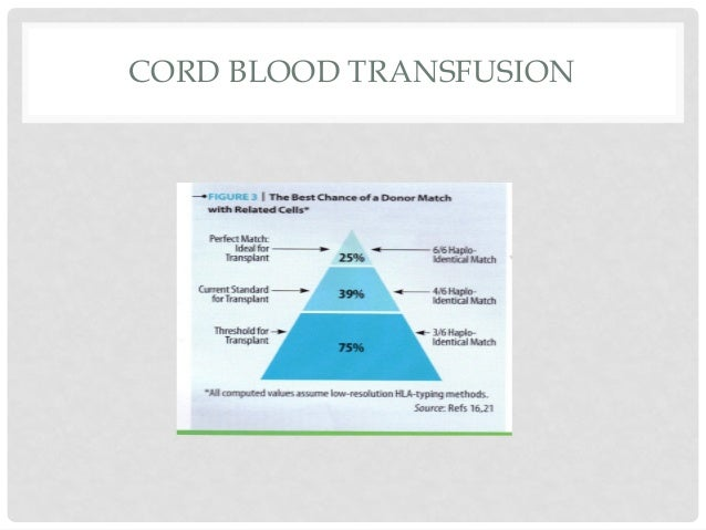 Umbilical Cord Blood Donation Implications For The