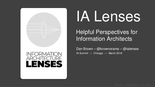 @ialenses — EightShapes — Dan Brown IA Lenses Helpful Perspectives for Information Architects IA Summit — Chicago — March ...
