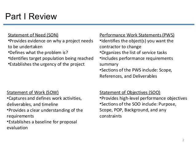 Preparing PWS, SOW, SON, SOO Overview Part II Slide 2