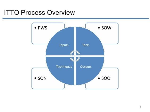Preparing PWS, SOW, SON, SOO Overview Part II Slide 3