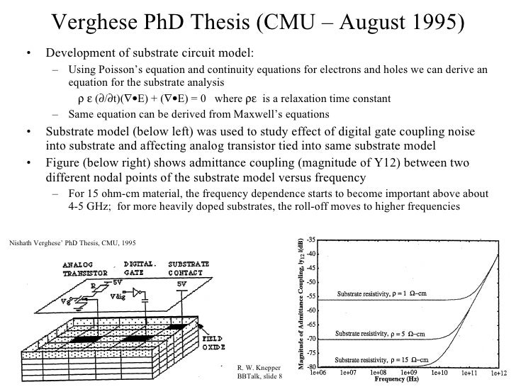 phd thesis analog digital converter Research proposal phd example phd thesis analog digital converter dissertation theology animal abuse research paper.