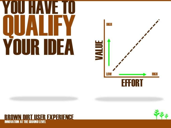 YOU HAVE TOQUALIFY                               HIGHYOUR IDEA                              VALUE                         ...