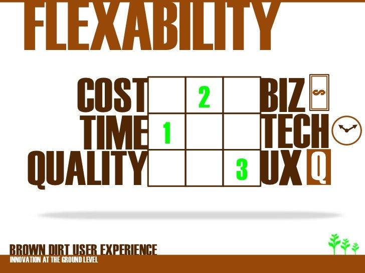 FLEXABILITY      COST                    2     BIZ                                      $      TIME 1                     ...