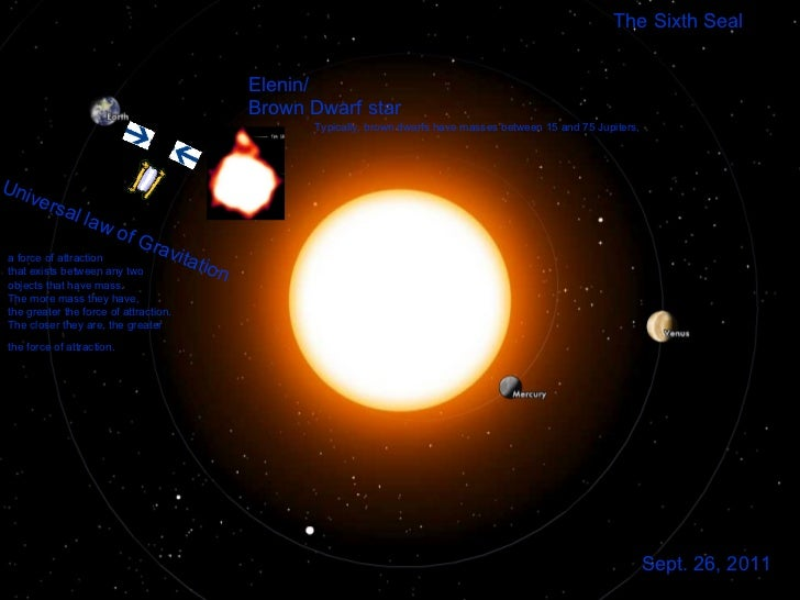 Universal law of Gravitation Elenin/ Brown Dwarf star Sept. 26, 2011 The Sixth Seal a force of attraction  that exists bet...