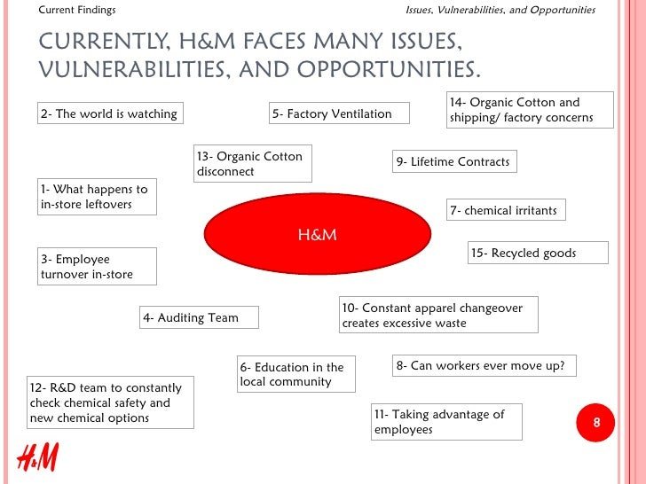 strategic of h m This is a case study on h&m, from a strategic human resource management perspective, based on publicly available details of h&m.