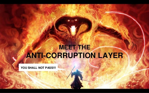 Anti-corruption layer Legacy context Database ACL Adapters Converters Identity Maps Bounded Context