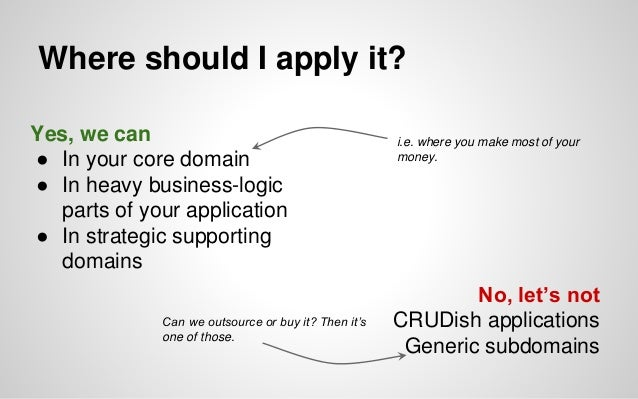 No, let's not CRUDish applications Generic subdomains Yes, we can ● In your core domain ● In heavy business-logic parts of...