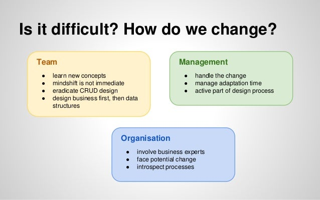 Is it difficult? How do we change? Team ● learn new concepts ● mindshift is not immediate ● eradicate CRUD design ● design...