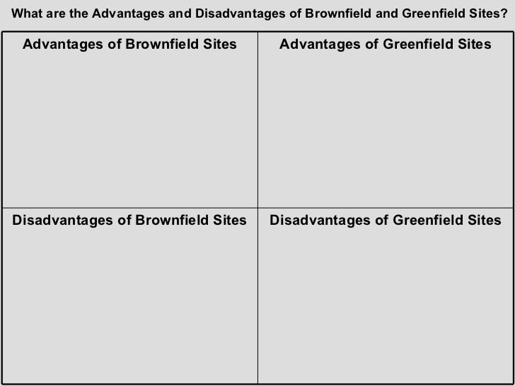 greenfield vs brownfield sites for housing Brownfield vs greenfield sites:  new housing can lead to gentrification (old housing done up- area becomes more trendy and affluent) so the area will.