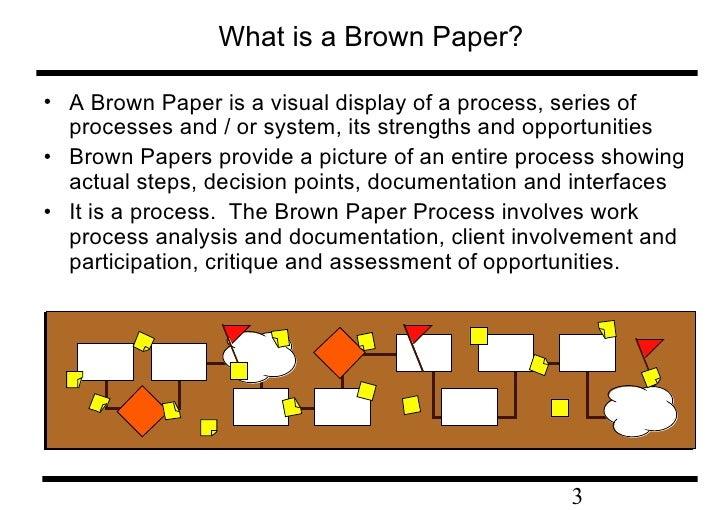 Young Goodman Brown Thesis Statements and Important Quotes