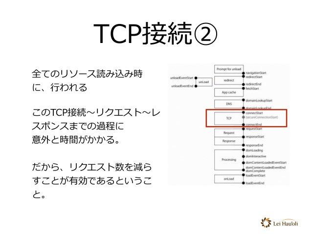 TCP接続② 全てのリソース読み込み時 に、⾏われる このTCP接続〜リクエスト〜レ スポンスまでの過程に 意外と時間がかかる。  だから、リクエスト数を減ら すことが有効であるというこ と。