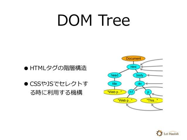 DOM Tree •HTMLタグの階層構造 •CSSやJSでセレクトす る時に利⽤する機構