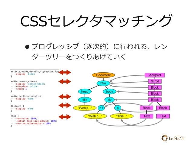 CSSセレクタマッチング •プログレッシブ(逐次的)に⾏われる、レン ダーツリーをつくりあげていく