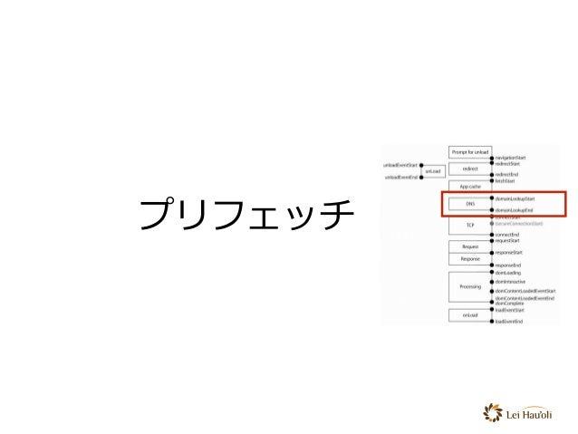 DNSプリフェッチ