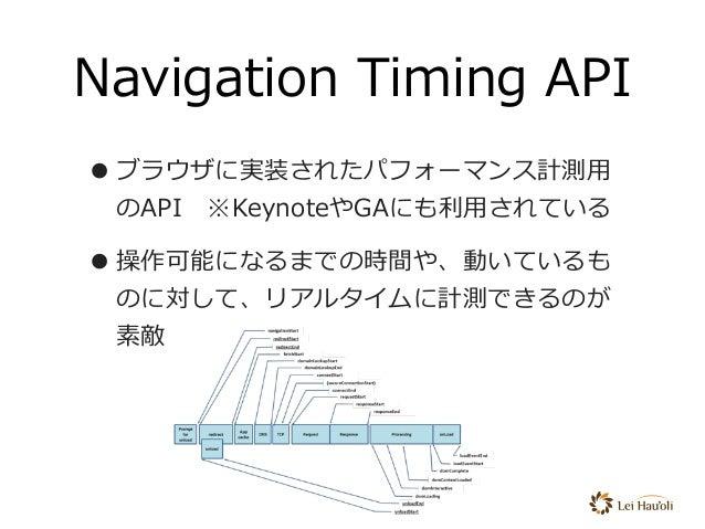 Navigation Timing API •ブラウザに実装されたパフォーマンス計測⽤ のAPI※KeynoteやGAにも利⽤されている •操作可能になるまでの時間や、動いているも のに対して、リアルタイムに計測できるのが 素敵